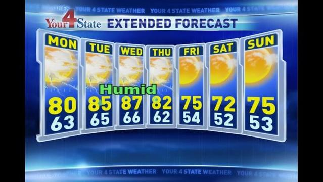 Bryan's Sunday Evening Forecast: 5/19/13