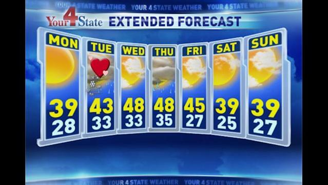 Alan's Saturday Evening Forecast 2/11