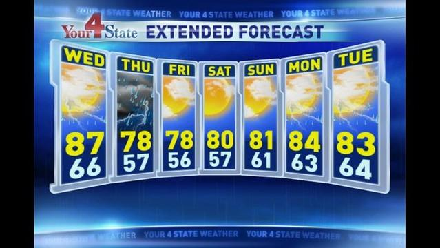 Bryan's Tuesday Evening Forecast: 6/11/13