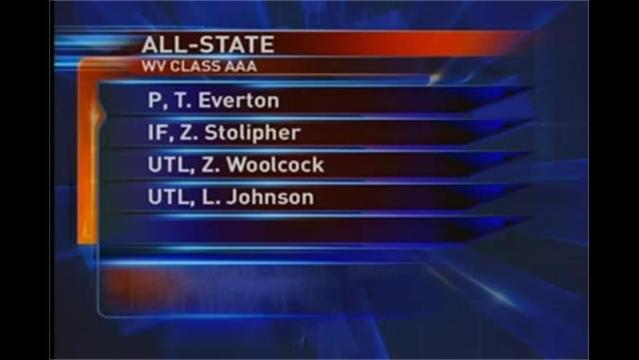 4 Local Players on WV 1st Team All-State