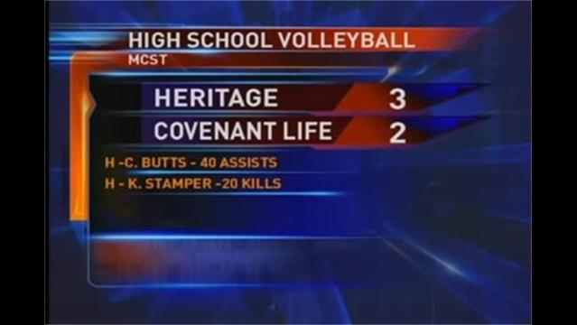 Heritage Academy wins MCST Championship