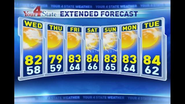 Dan's Tuesday Evening Forecast: 7/23/13