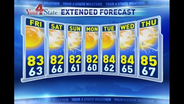 Alan's Friday Forecast 7/26