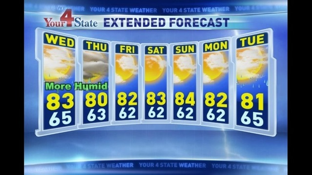 Bryan's Tuesday Evening Forecast: 7/30/13