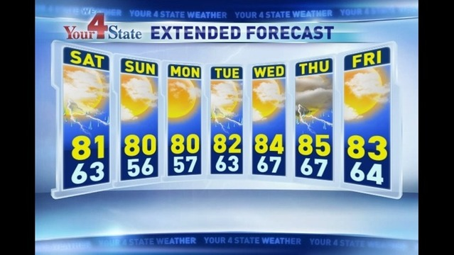 Bryan's Friday Evening Forecast: 8/2/13