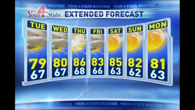 Bryan's Monday Evening Forecast: 8/5/13
