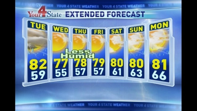 Bryan's Monday Evening Forecast: 8/12/13