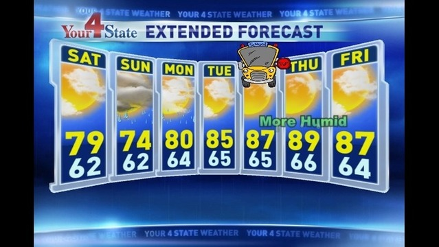 Bryan's Friday Evening Forecast: 8/16/13