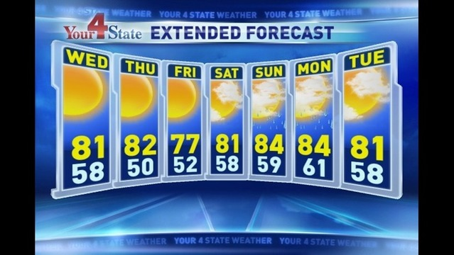 Bryan's Tuesday Evening Forecast: 9/3/13