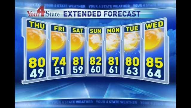 Bryan's Wednesday Evening Forecast: 9/4/13
