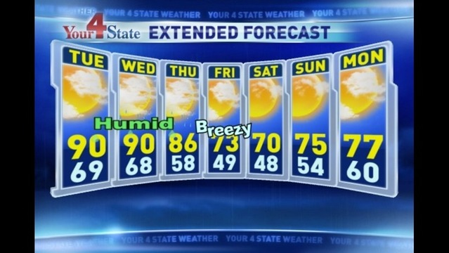 Bryan's Monday Evening Forecast: 9/9/13