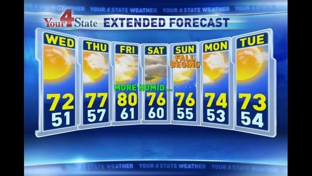 Bryan's Tuesday Evening Forecast: 9/17/13