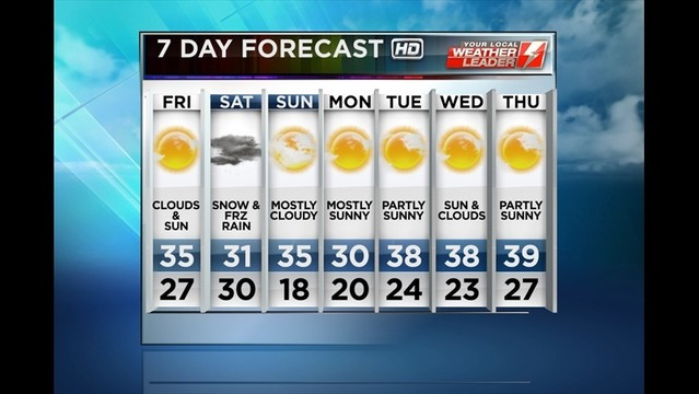 Stephanie's Friday Forecast 12/13