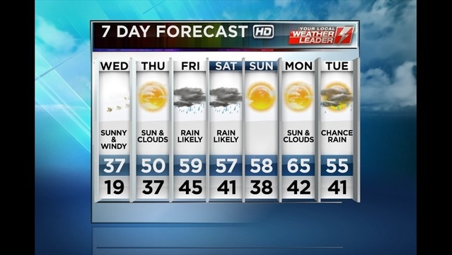 Bryan's Tuesday Evening Forecast: 3/25/14
