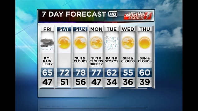 Bryan's Thursday Evening Forecast: April 10th, 2014