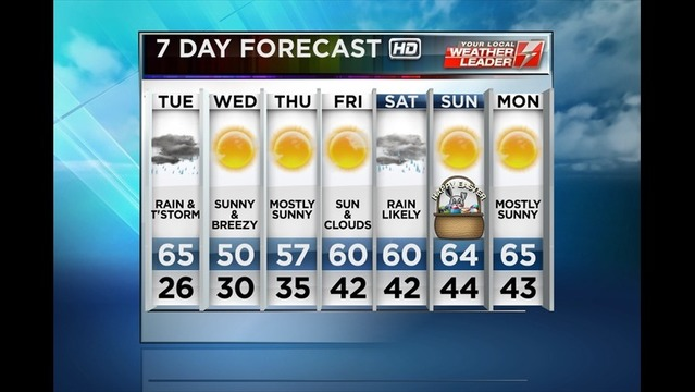 Stephanie's Monday Evening Forecast 4/14/14