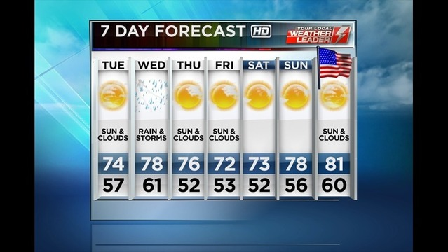 Bryan's Tuesday Morning Forecast: 5/20/14