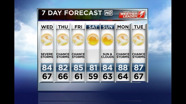 Bryan's Tuesday Evening Forecast: 6/10/14