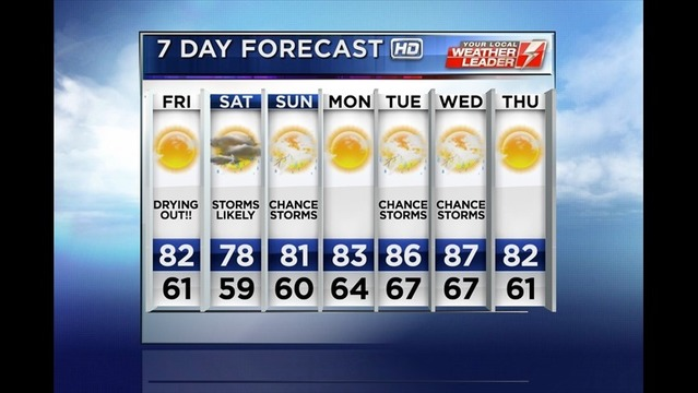 Bryan's Thursday Evening Forecast: 6/19/14