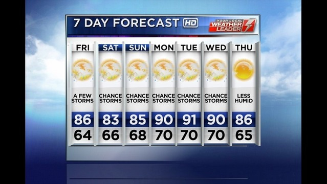 Bryan's Thursday Evening Forecast: 6/26/14
