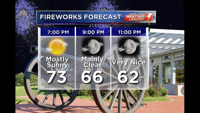 Fourth of July: Bryan's Friday Evening Forecast: 7/4/14
