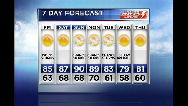 Bryan's Thursday Evening Forecast: 7/10/14