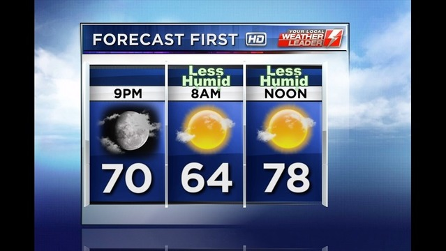 Bryan's Wednesday Forecast: 8/6/14