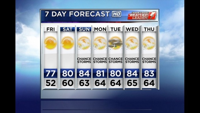 Bryan's Thursday Evening Forecast: 8/14/14