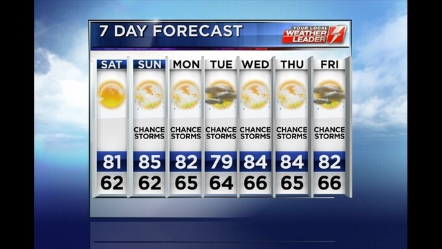 Bryan's Friday Evening Forecast: 8/15/14